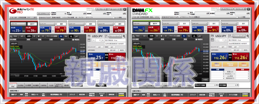 DMM.FXと外為ジャパンFX