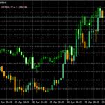 OverLay Chart.mq4
