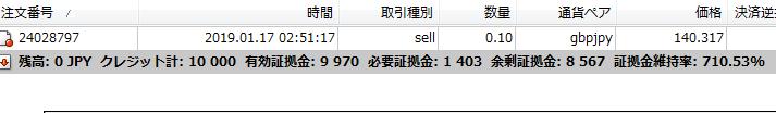 ポンド円1万通貨取引例